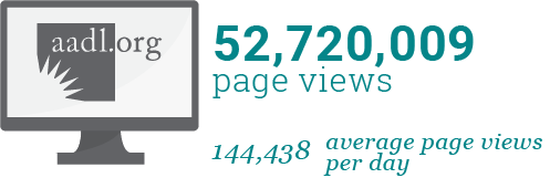 Image showing 52 million website page views with 144,438 average per day