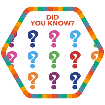 Did You Know? badge image