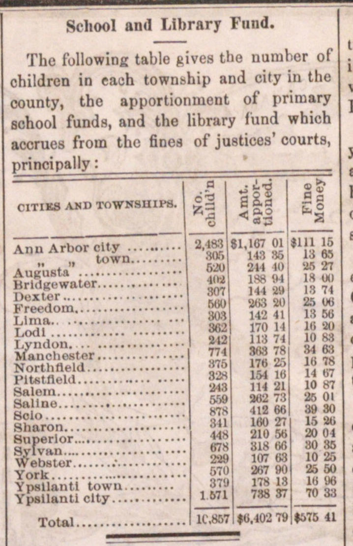 School And Library Fund image