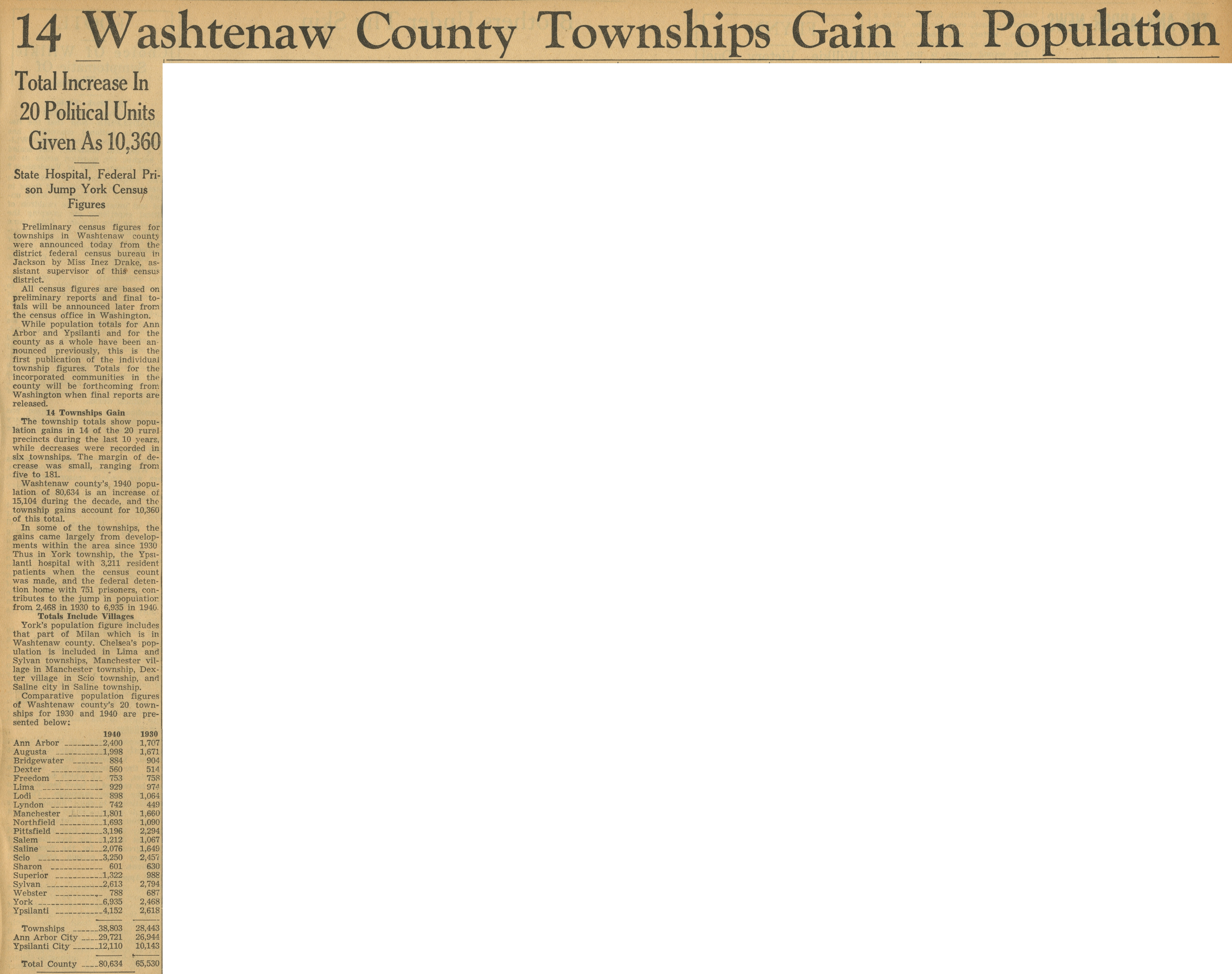 14 Washtenaw Counties Townships Gain in Population image