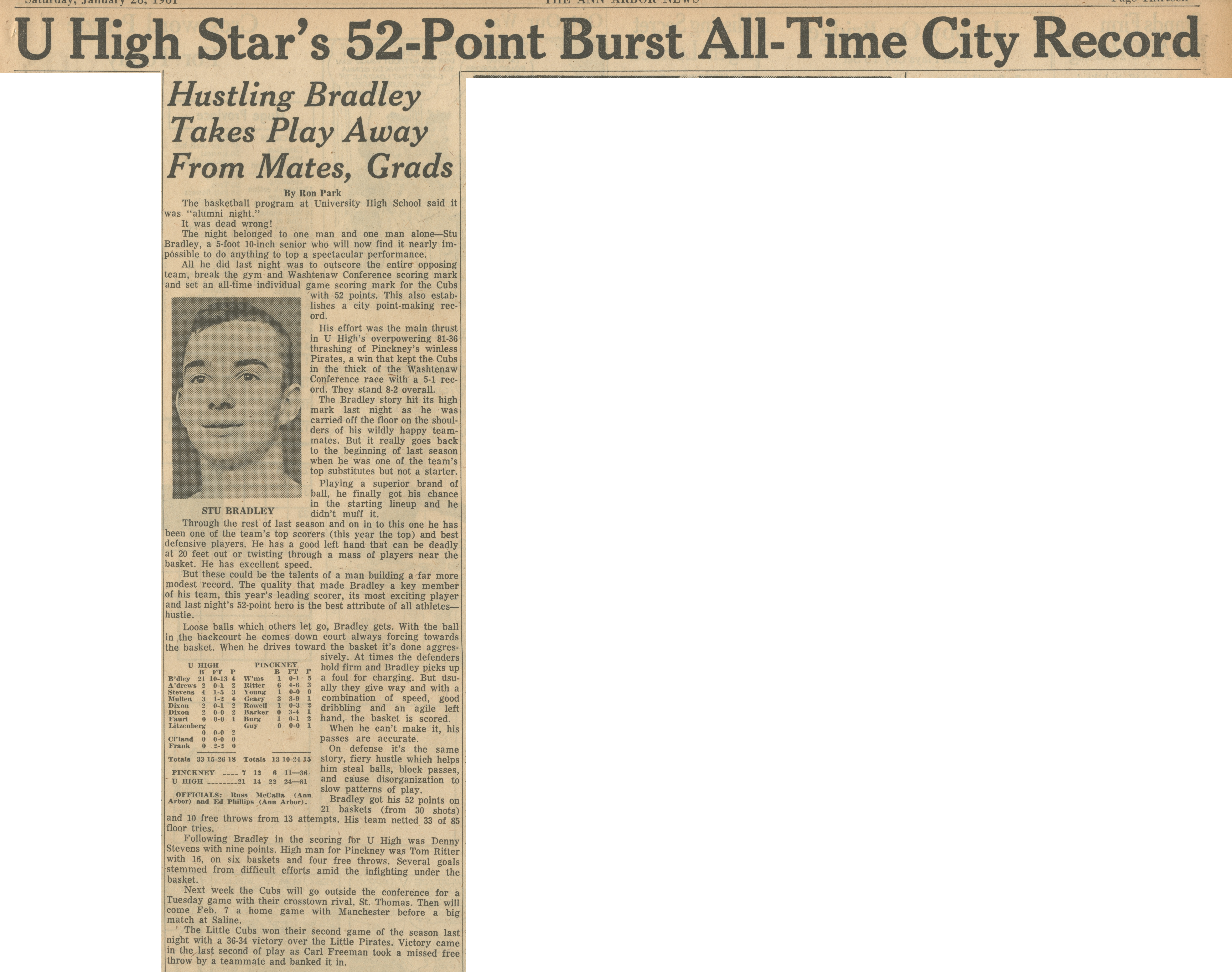 U High Star's 52-Point Burst All-Time City Record image