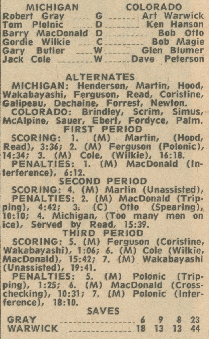 Michigan Hockey Scoring: Michigan vs. Colorado College, January 31, 1964 image