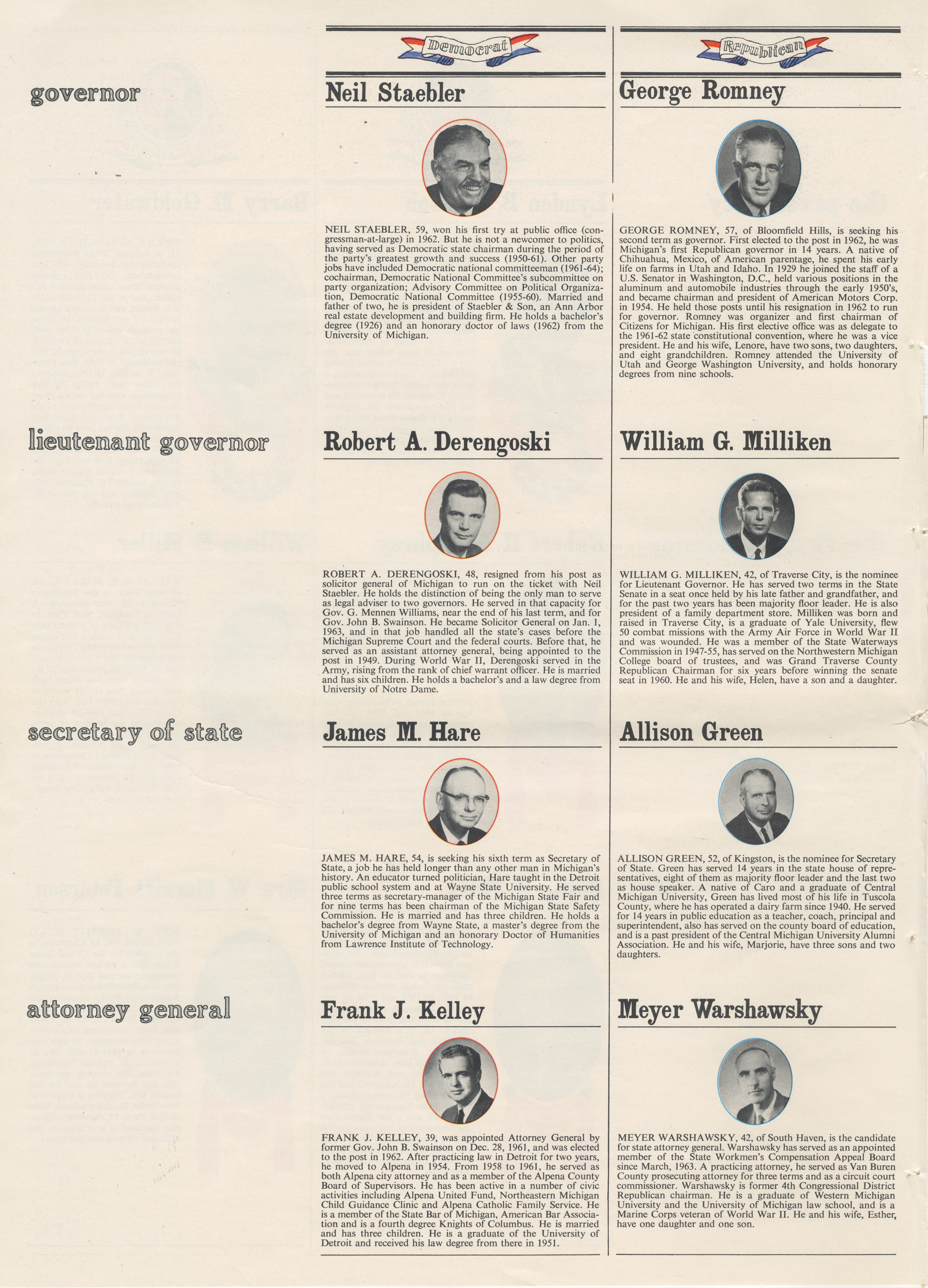 What You Should Know To Make Your Vote Count In 1964 ~ Governor, Lieutenant Governor, Secretary of State, Attorney General image