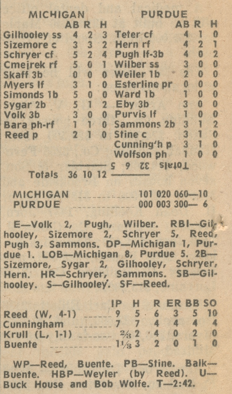 Michigan Baseball Box Score: Michigan vs. Purdue, April 30, 1965 image