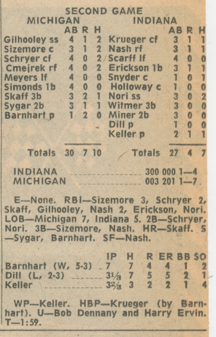 Michigan Baseball Box Score Second Game: Michigan vs. Indiana, May 22, 1965 image