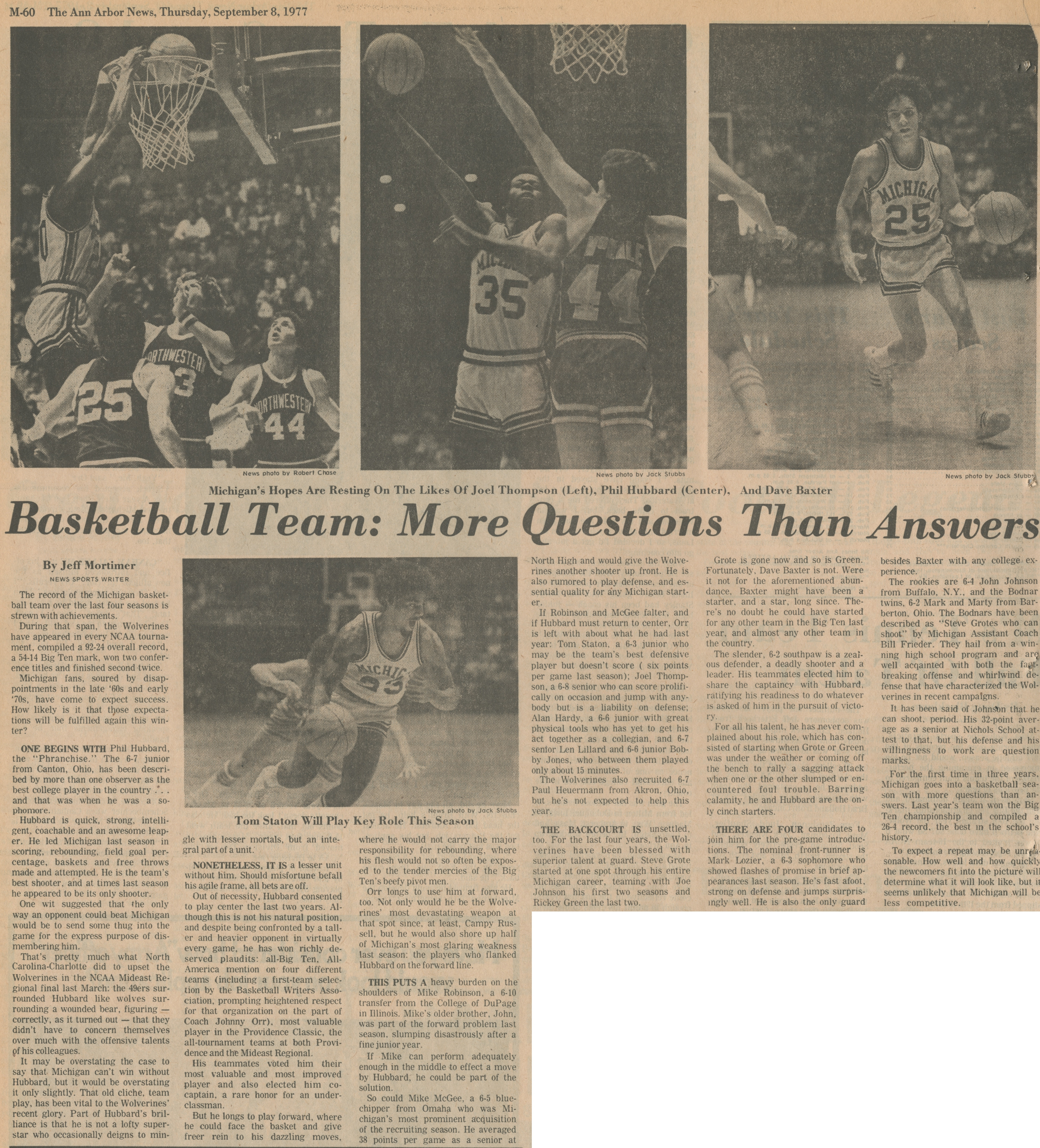 Basketball Team: More Questions Than Answers image