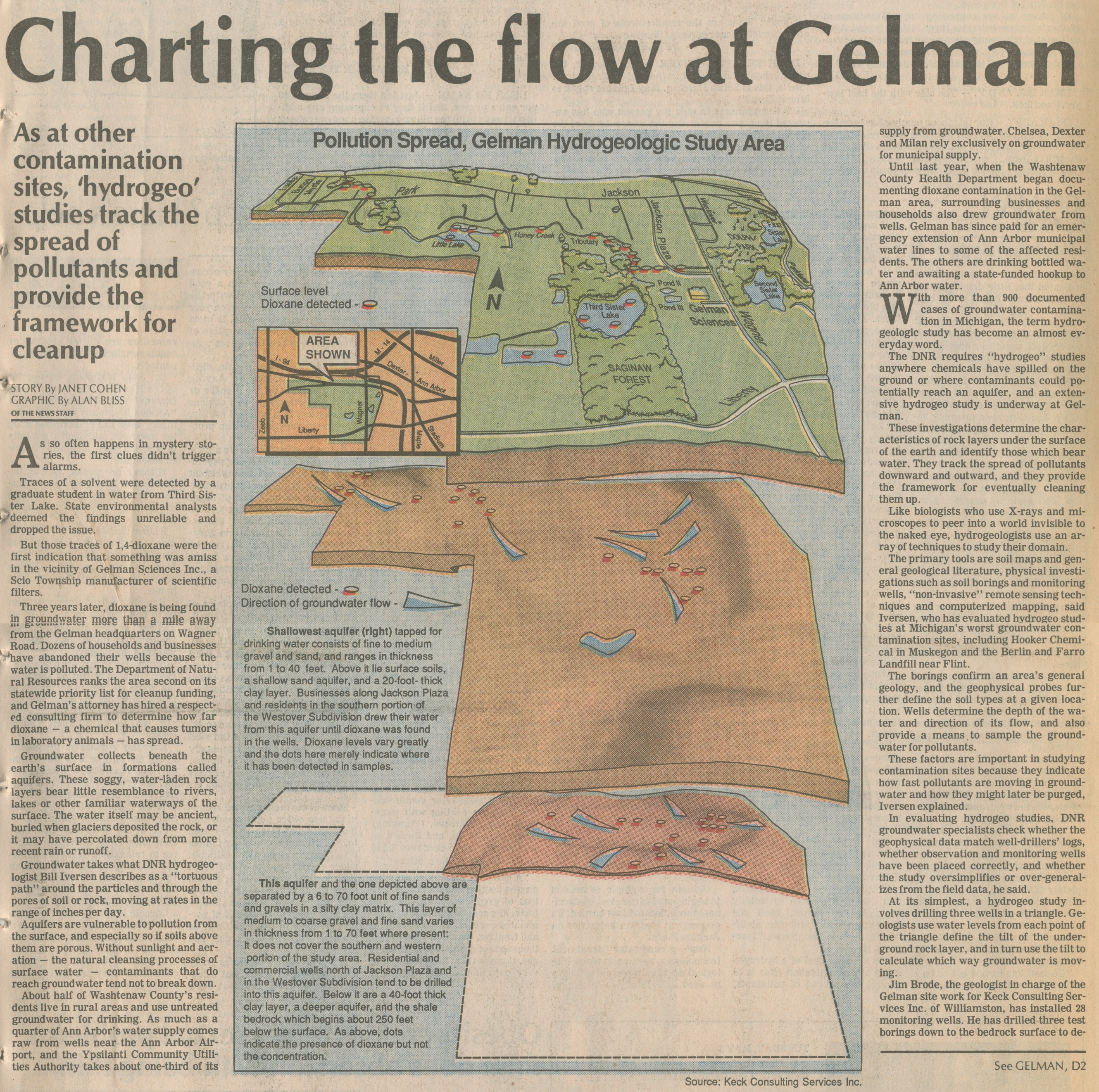 Charting The Flow At Gelman image