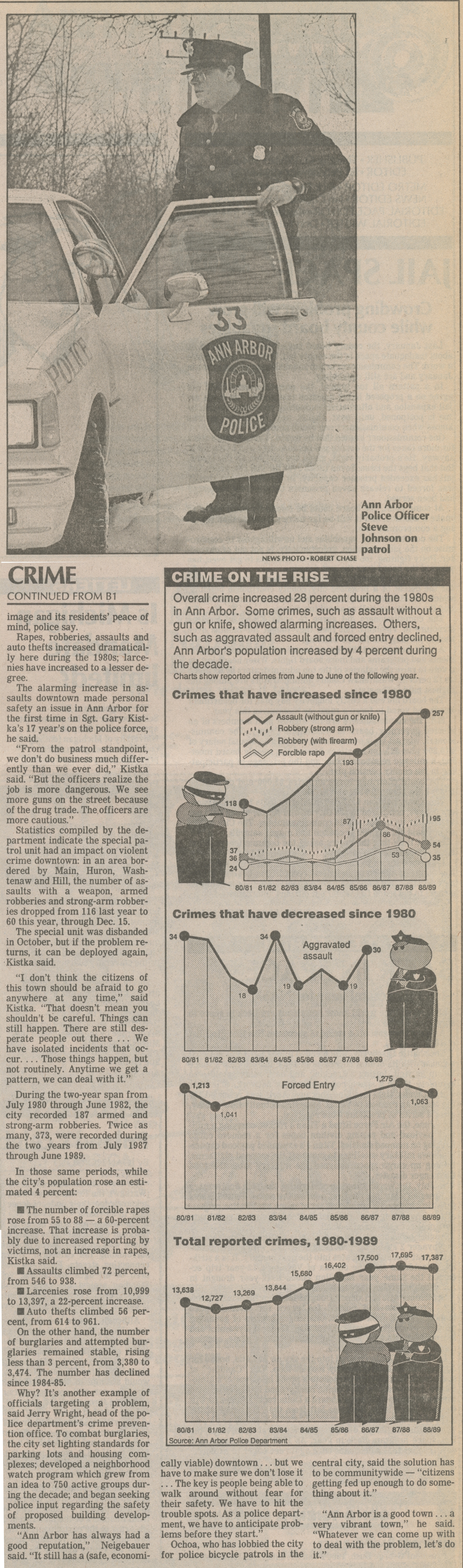 Robberies, Assaults Rise In '80s image