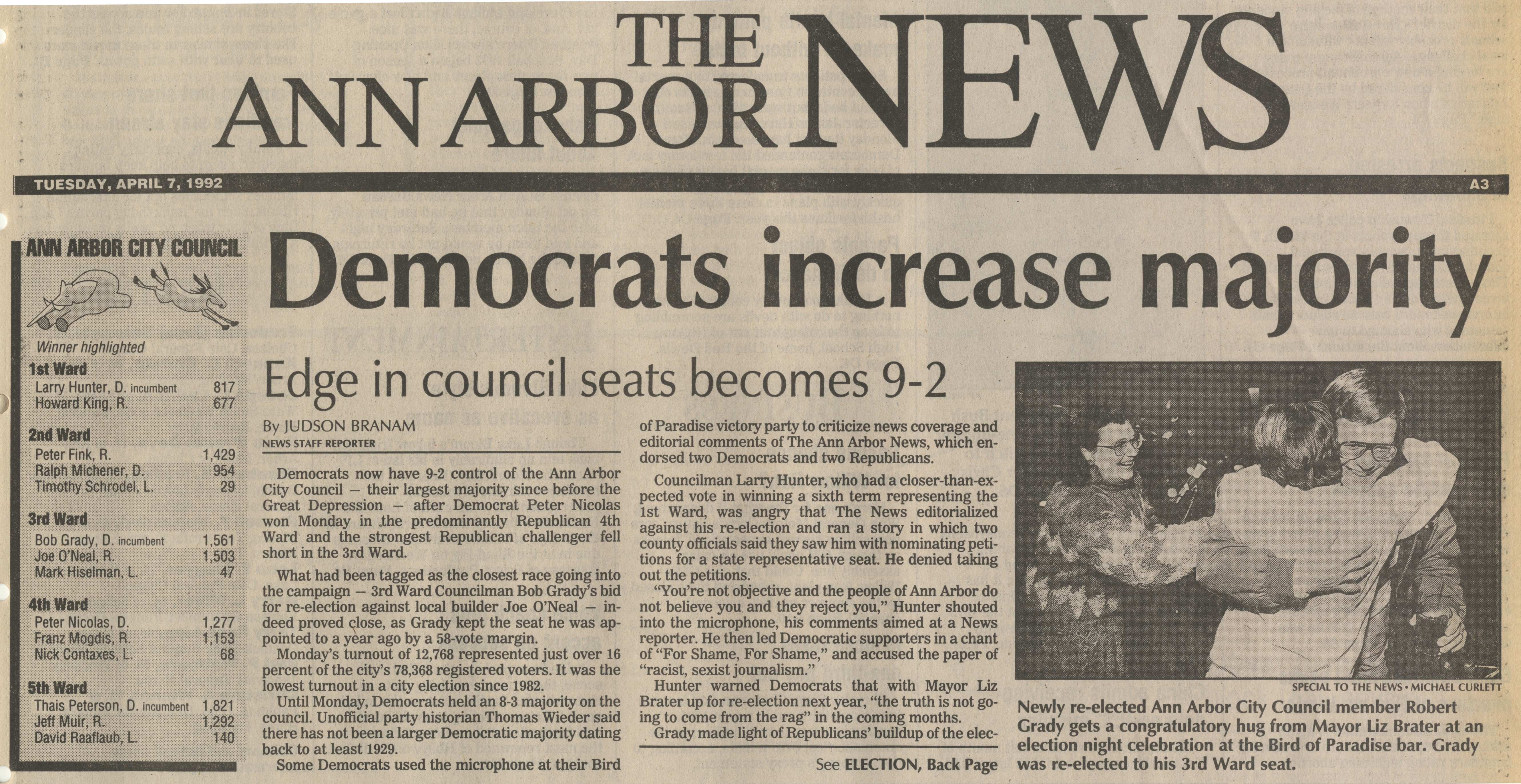 Democrats Increase Majority image