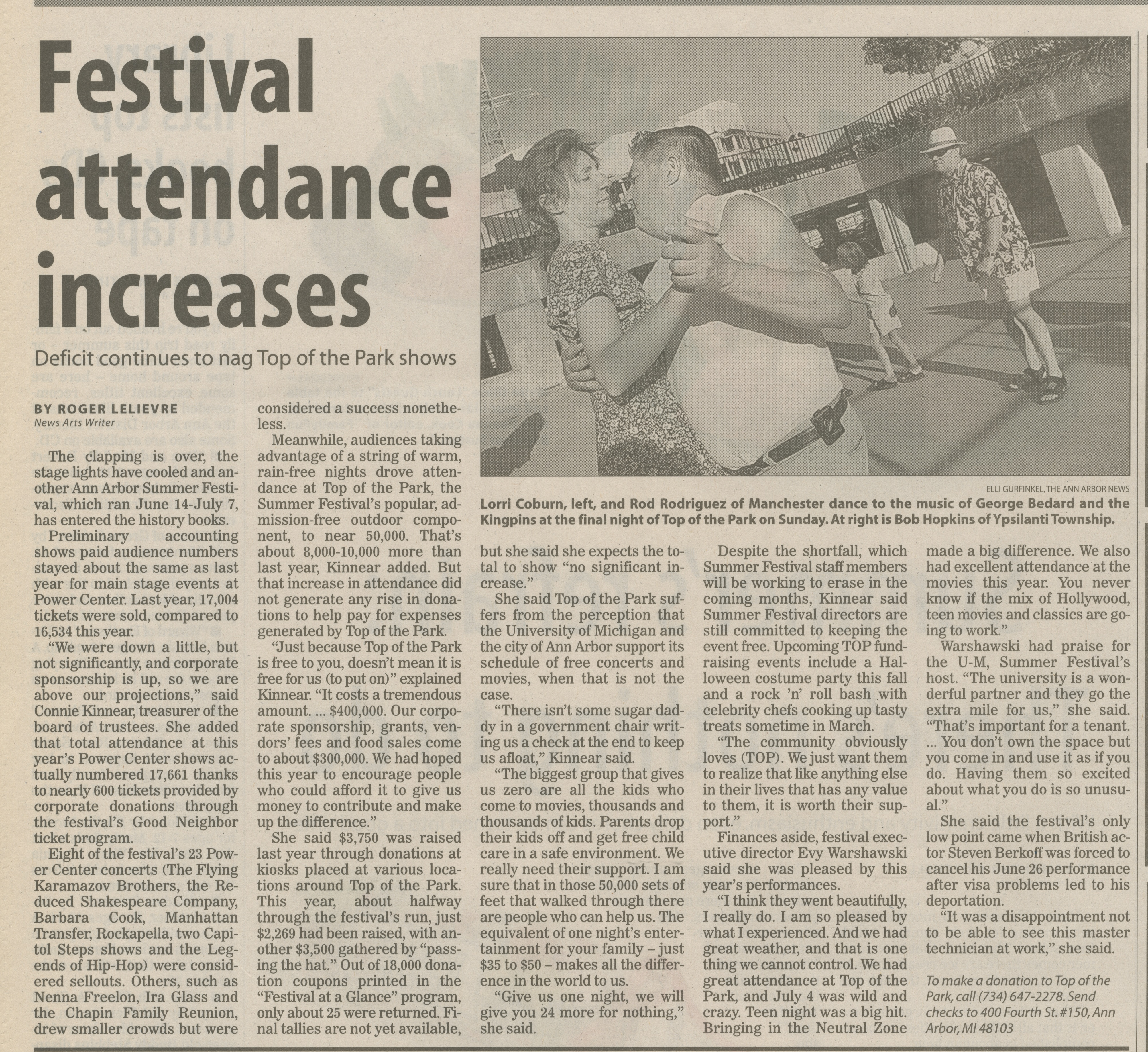 Festival attendance increases image