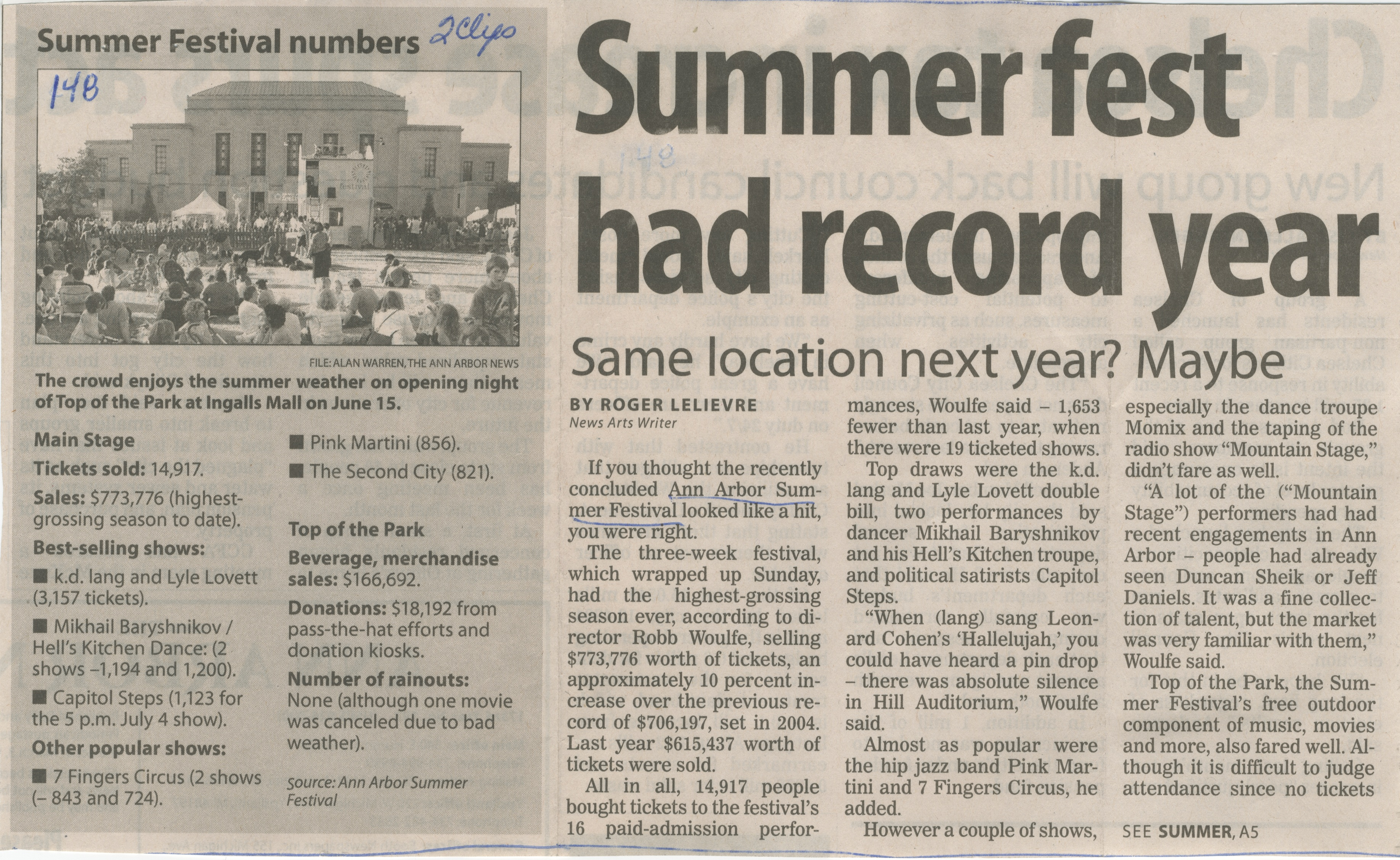 Summer fest had record year image