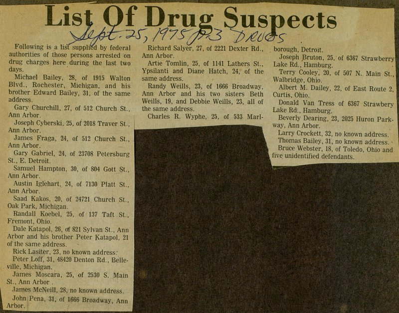 List Of Drug Suspects image