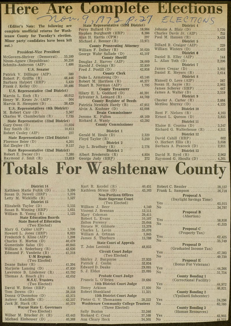 Here Are Complete Elections Totals For Washtenaw County image
