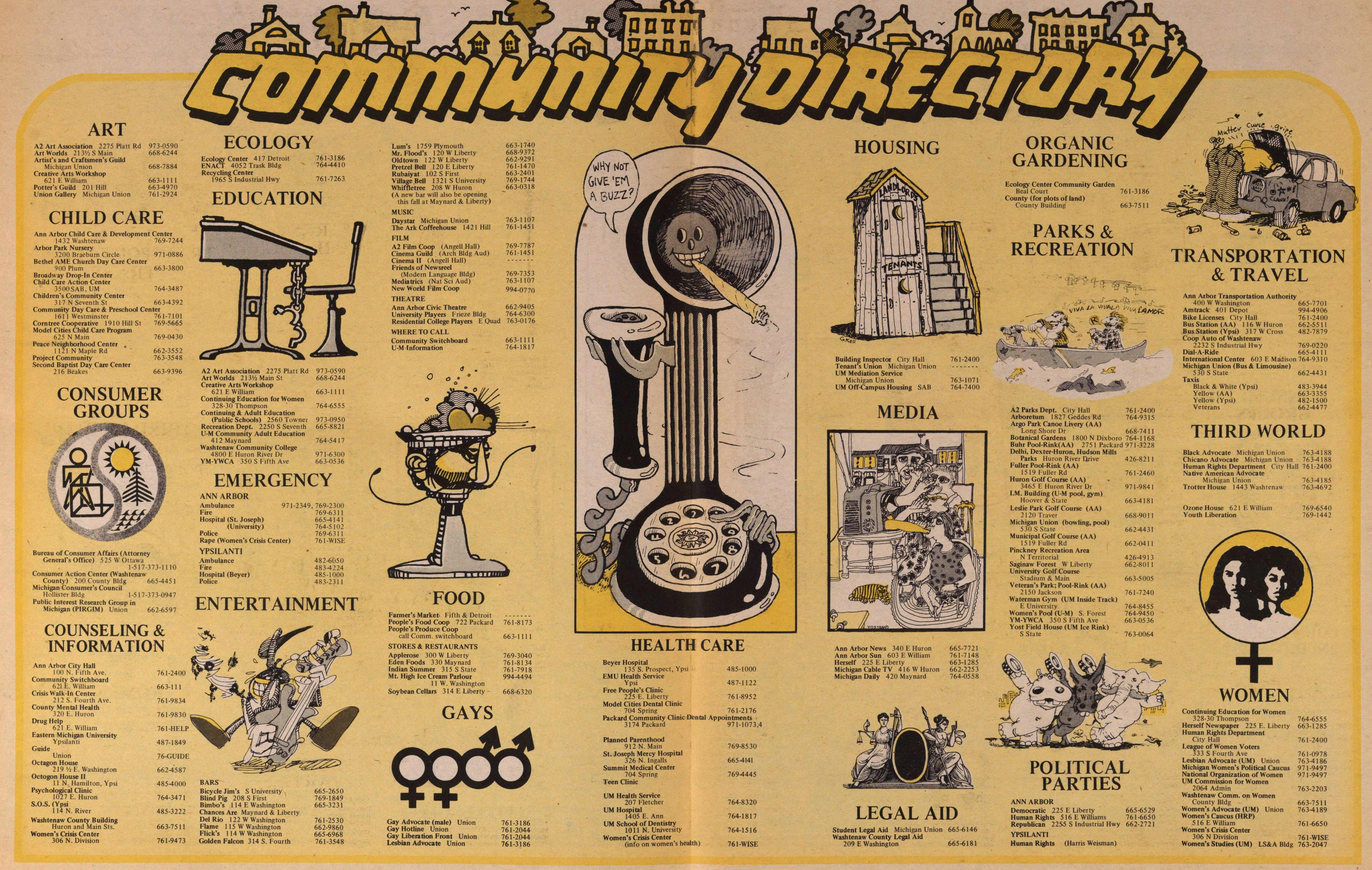 Community Directory image