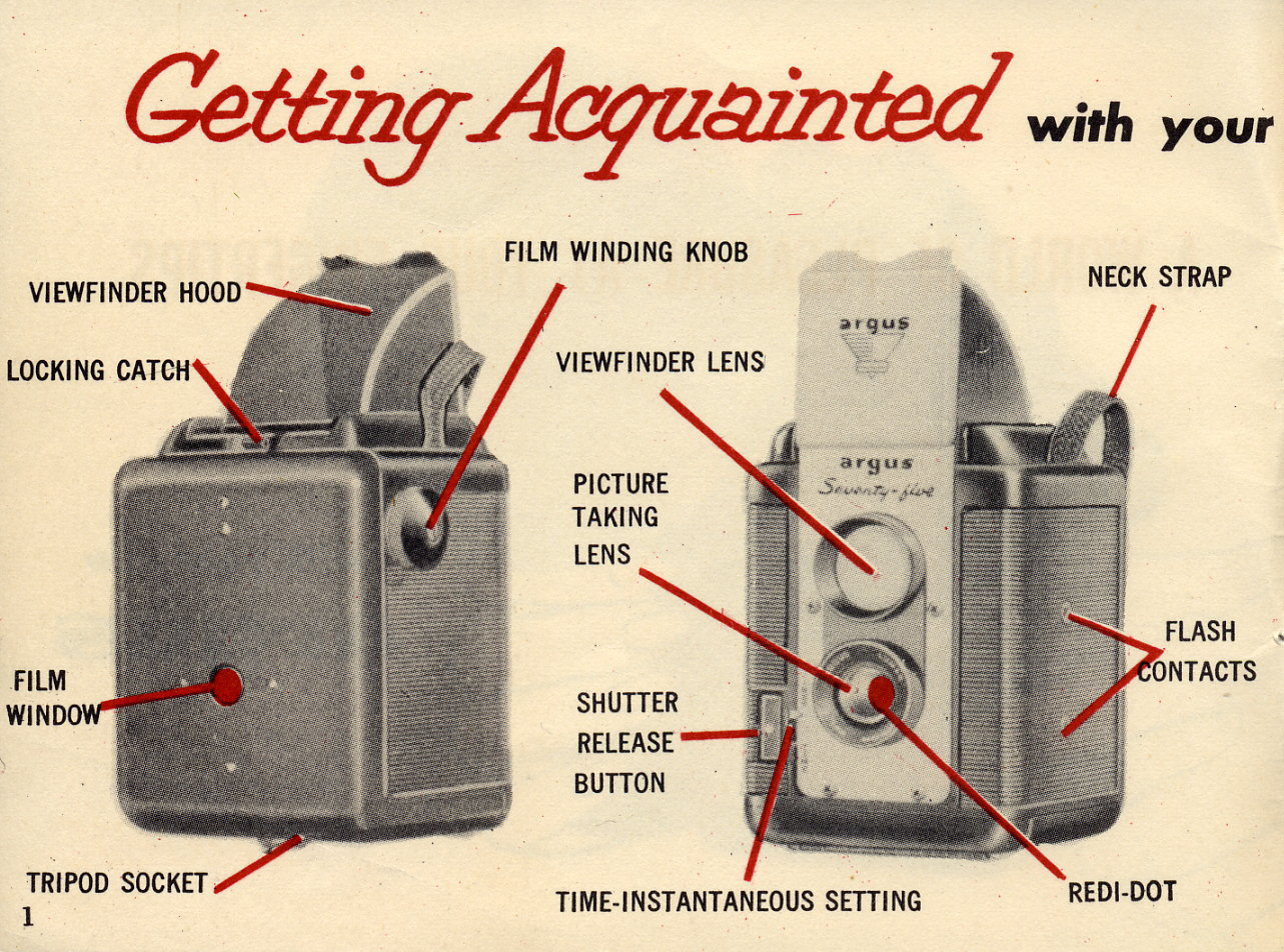 a world of pleasure at your fingertips with your new argus 75 rh aadl org German Cameras Argus Antique Cameras Argus Argoflex Seventy-Five