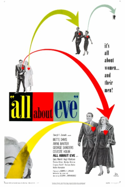 Cover image for All About Eve