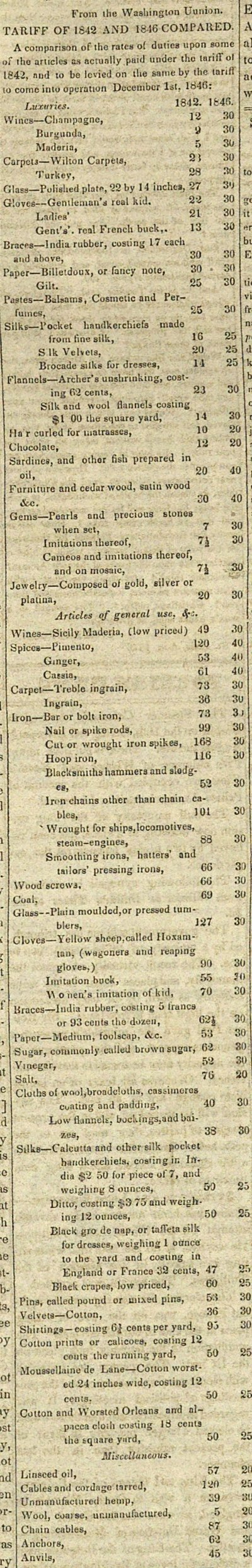 Tariff Of 1842 And 1846 Compared image