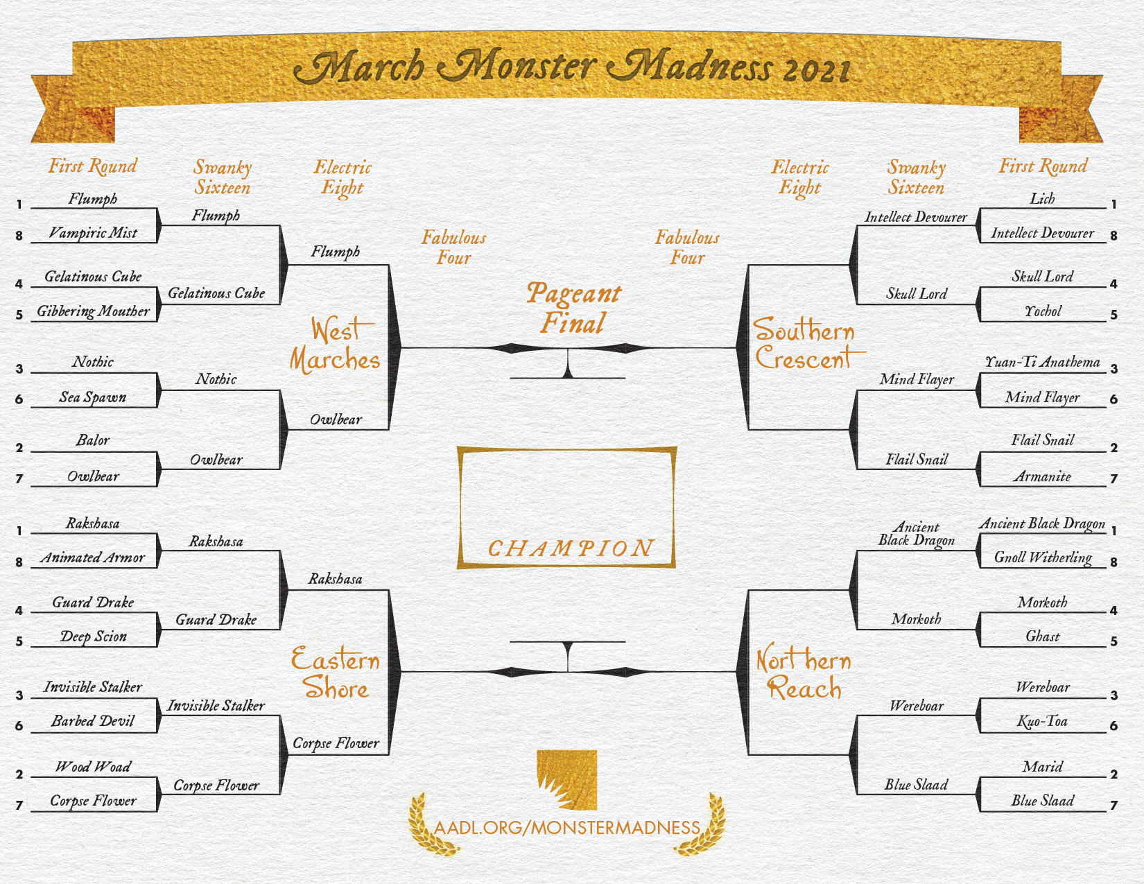 March Monster Madness Bracket 06