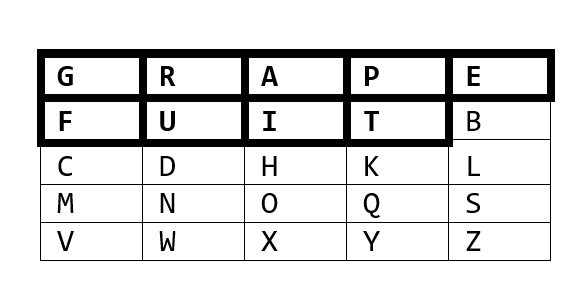 "Playfair cipher with ""grapefruit"" key"