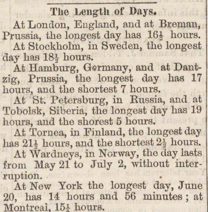 The Length Of Days image