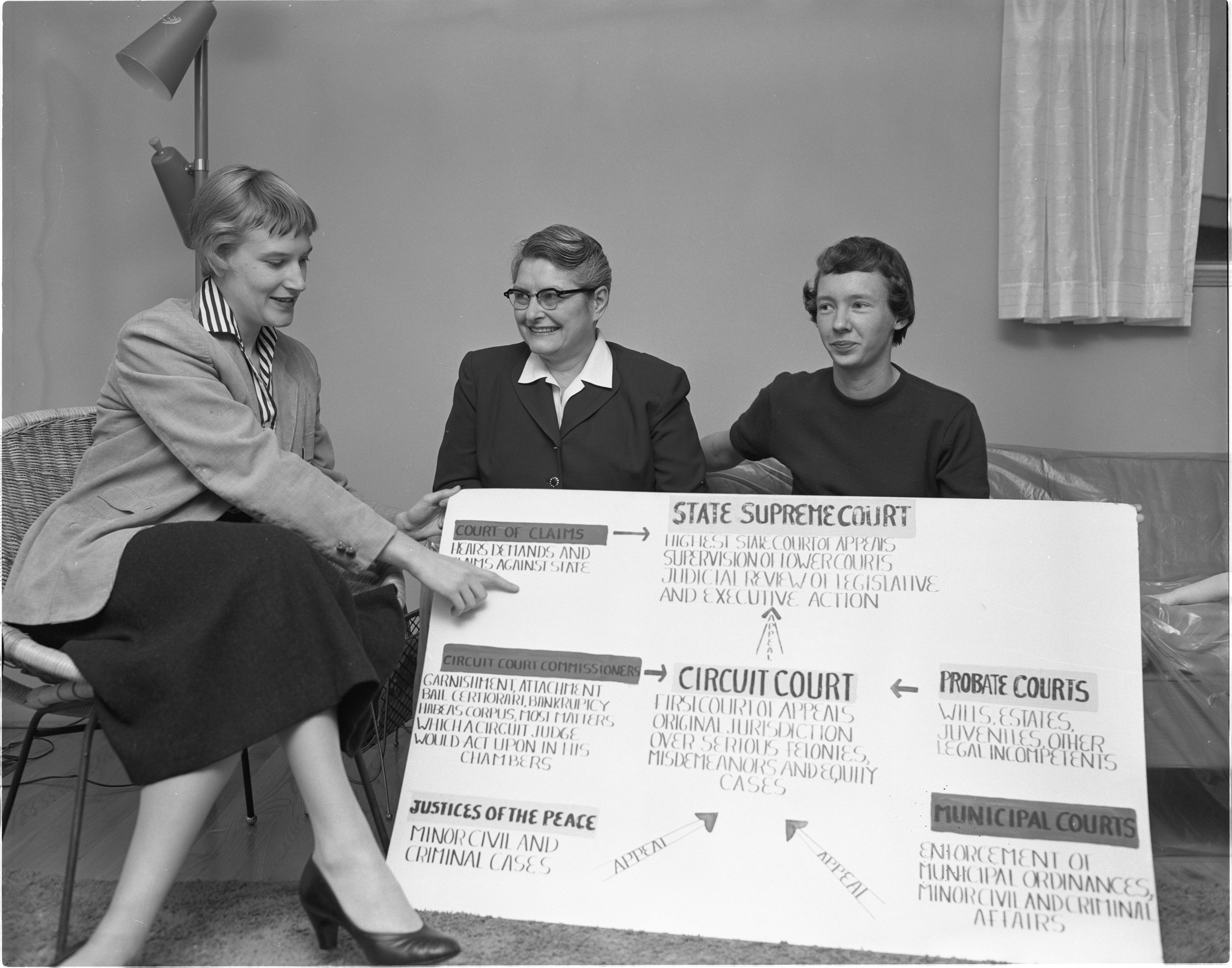 League Of Women Voters Members Rehearse A Skit For An Upcoming Meeting, November 1956 image
