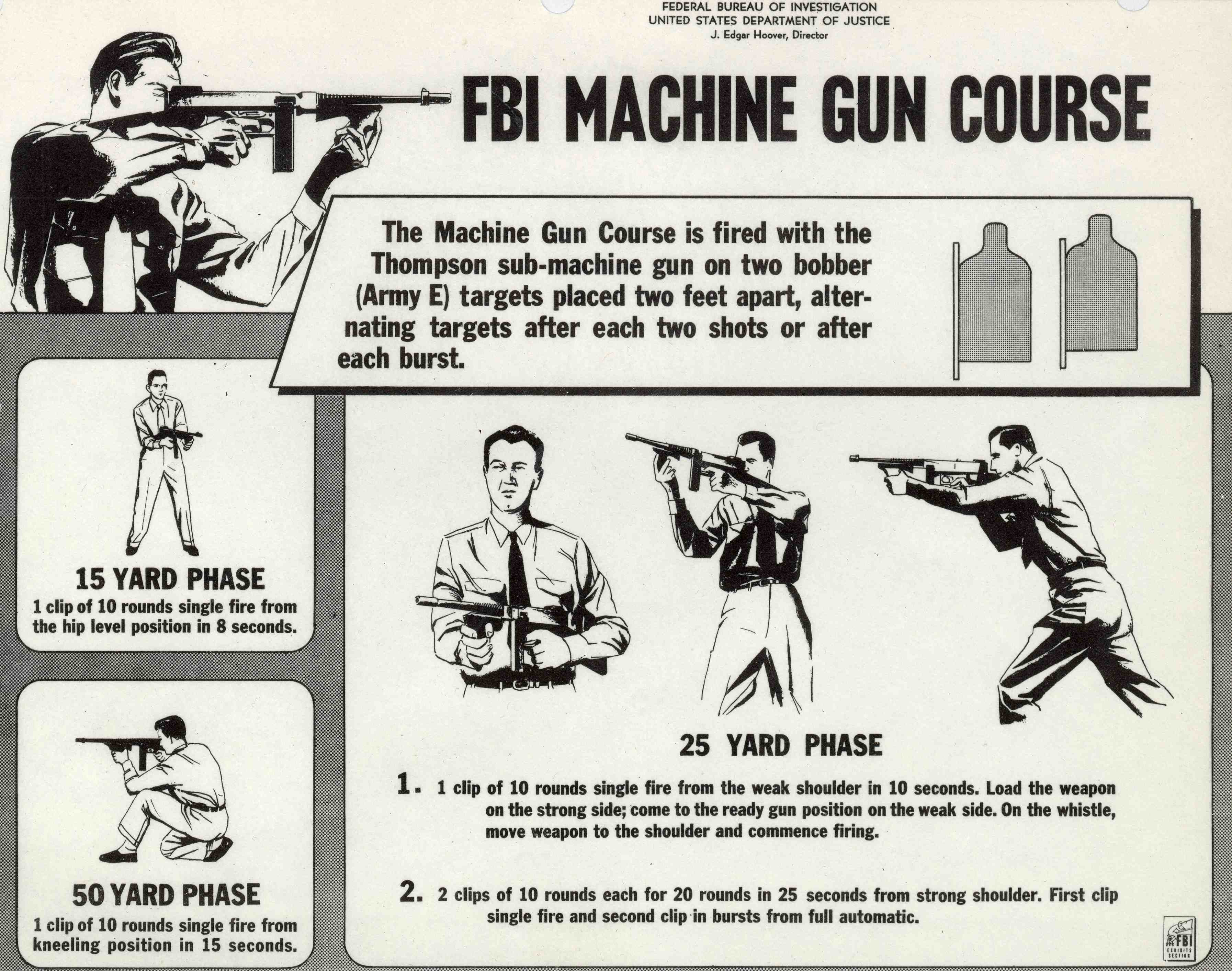 FBI machine gun course description image